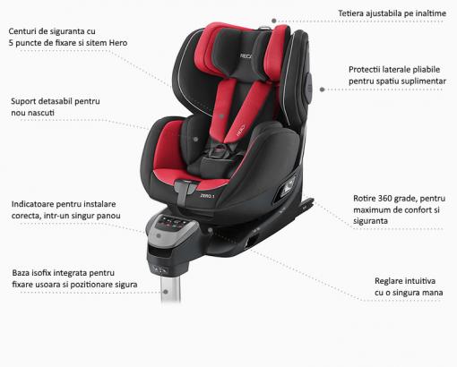 Empatis - Scaun auto Recaro Zero.1 i-Size
